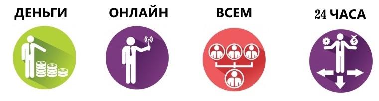 Перечень займов онлайн по россии
