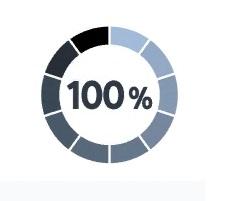 Займы онлайн — быстрые кредиты, анкета 100% через интернет, 24 часа!